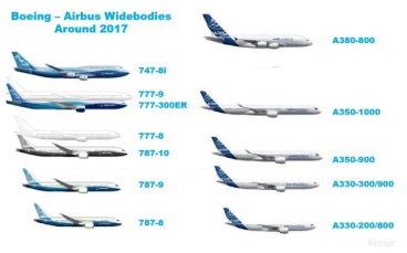 Boeing + Airbus widebodies